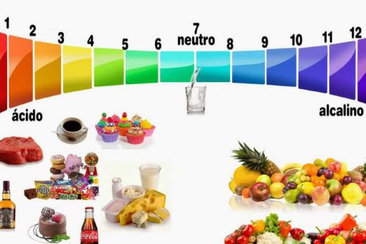 Alimentos-ácidos-y-alcalinos1